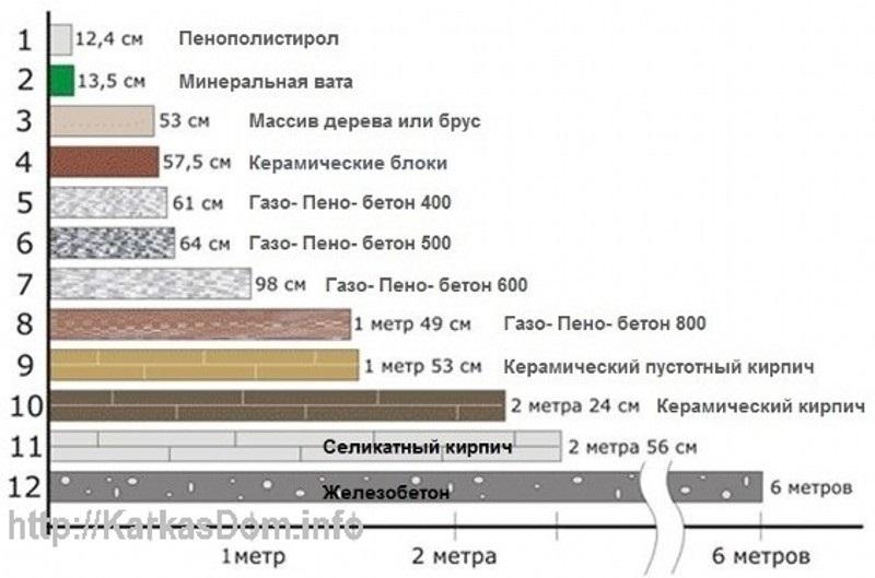 большей сколько чего заменяет 5 сантиметров пенопласта карте Ольгино