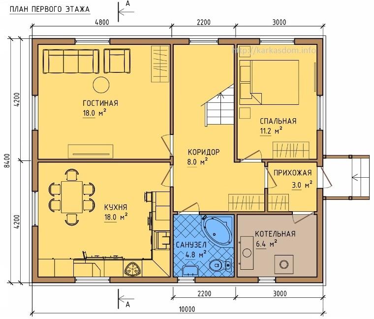 Projektrahmenhaus kostenlos herunterladen